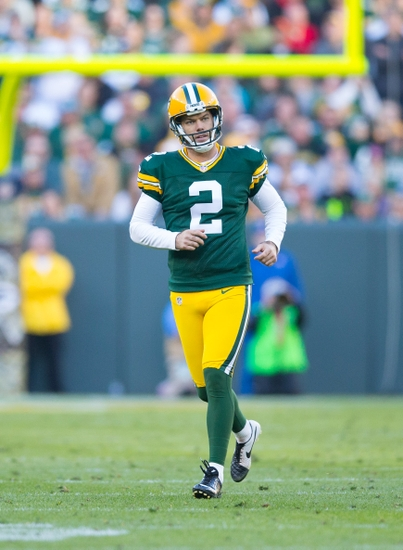 The Green Bay Packers Grades In Free Agency