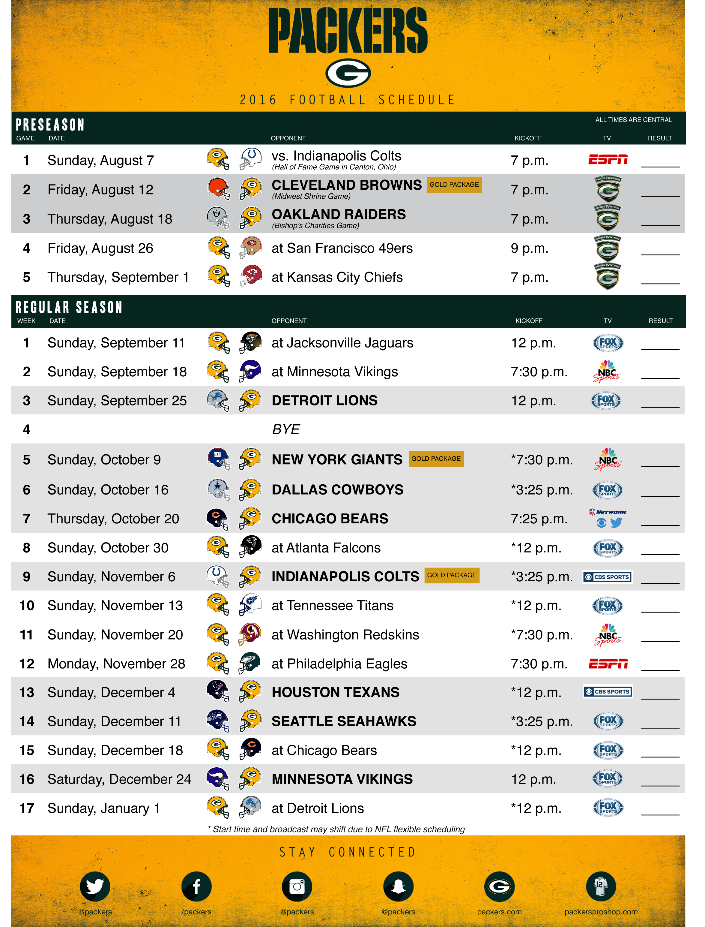 Green Bay Packers: Team History, Schedule, News, Photos ...